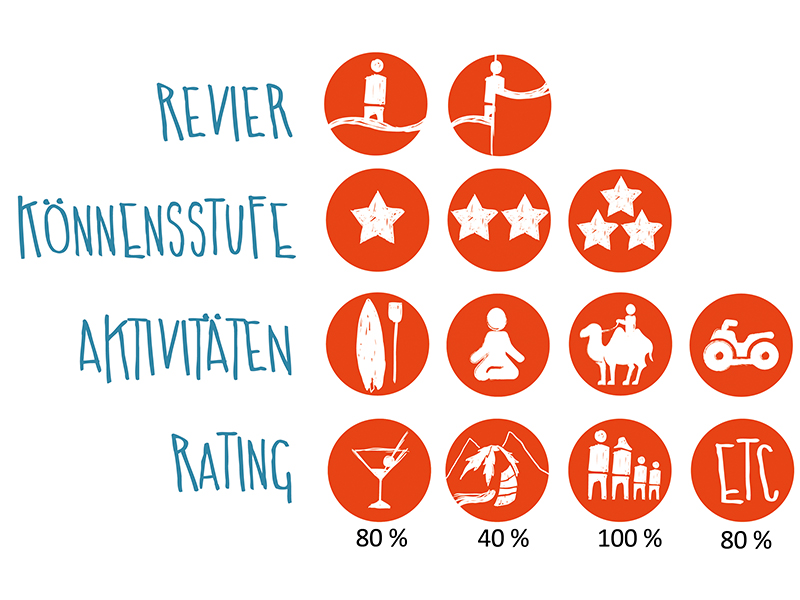 Djerba rating für Kitesurf Urlaub
